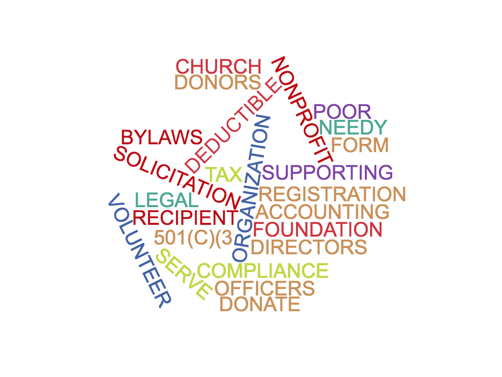 nonprofit-wordcloud